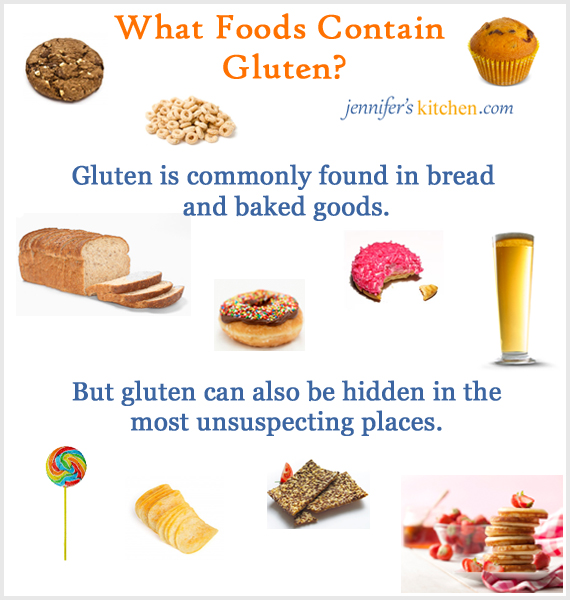 What foods have gluten in them
