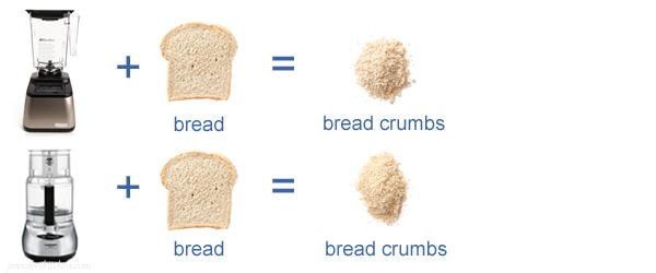 Food Processor Soft Bread Crumbs
