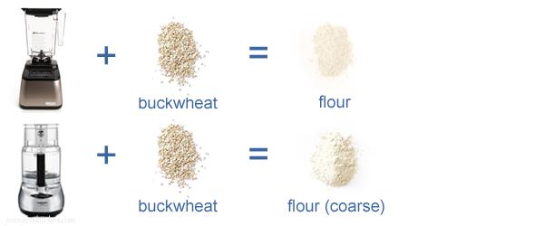 Making flour in blender or food processor