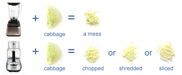 Food Processor Shredding Cabbage