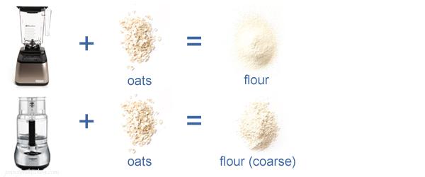 Oats Food-Processor-Blender