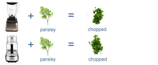 Chop Parsley in Food-Processor-Blender