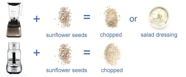 Sunflower Seeds Food-Processor-Blender-