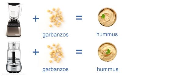 Make hummus in food processor or blender