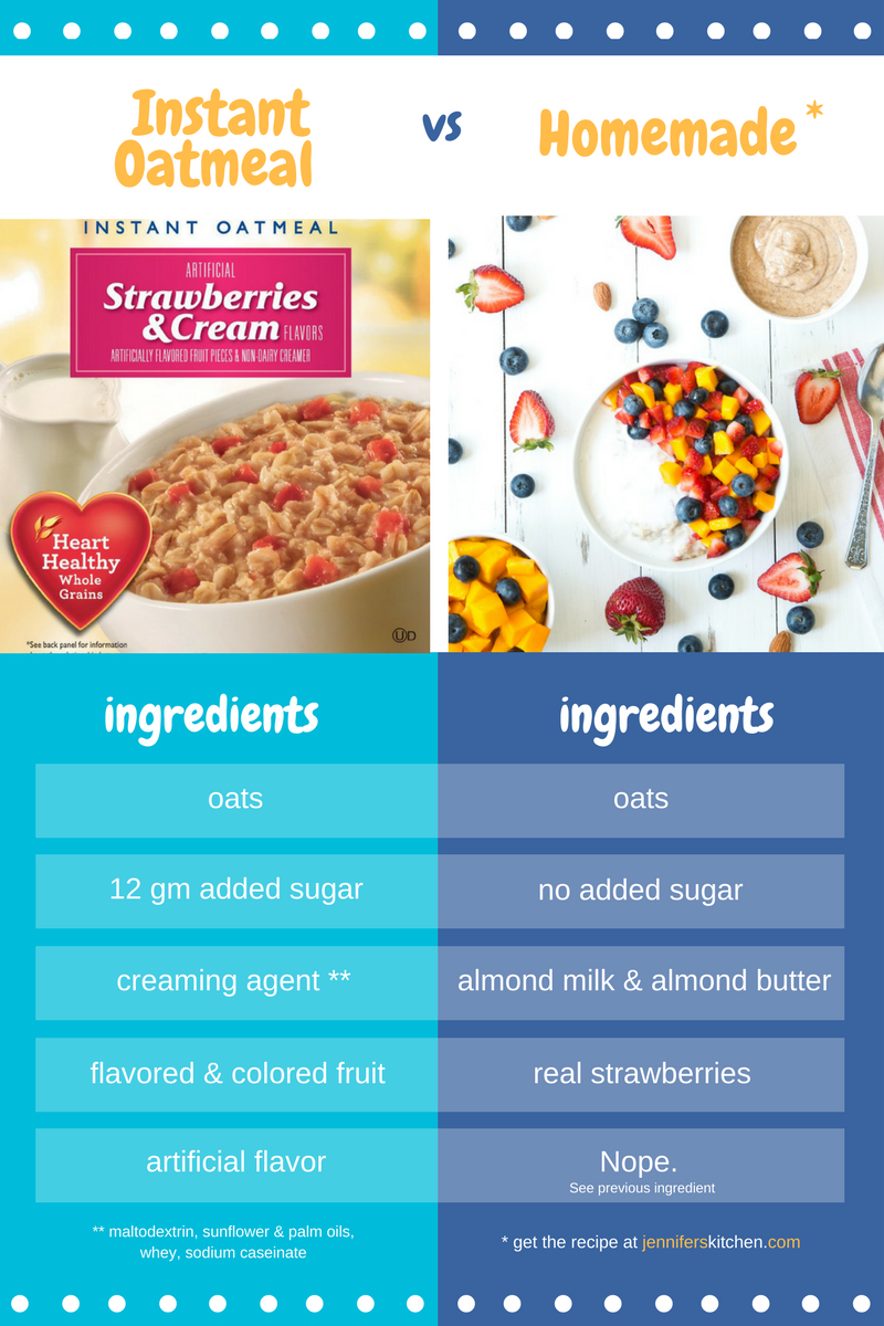 homemade flavored oatmeal vs store bought instant oatmeal