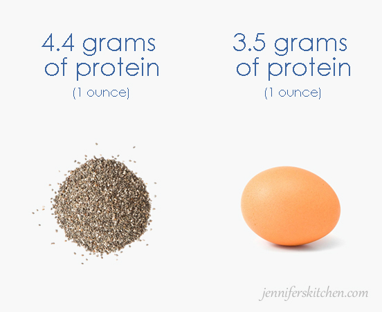 chia-egg-protein